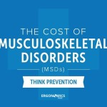 Cost of MSDs