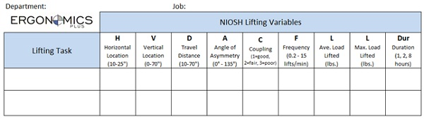 NIOSH Lifting Equation Data Collection Sheet