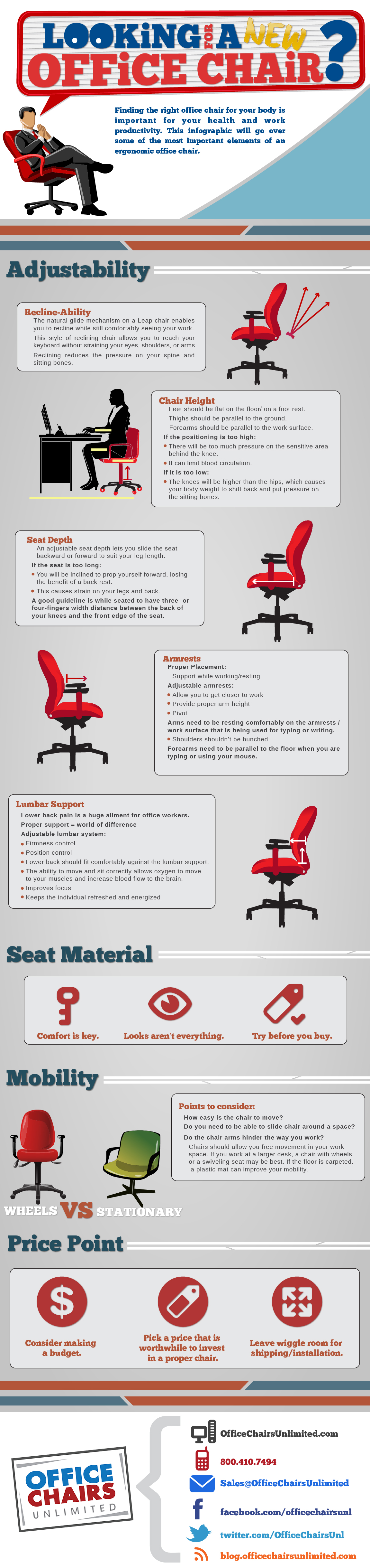 Selecting Ergonomic Office Chair